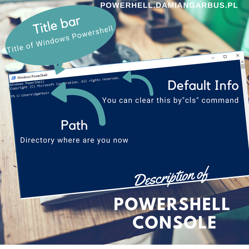 3 basic steps to start using Powershell